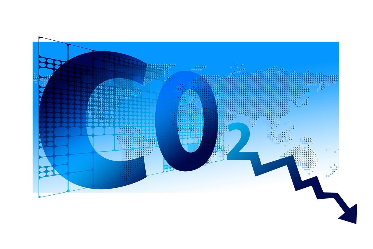 Klimaneutral C02